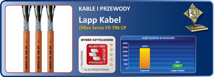 KP_LAPP_2012