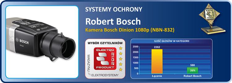 SO_BOSCH_2012