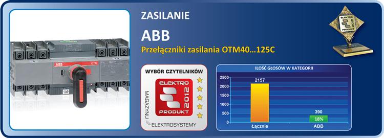 ZS_ABB_2012