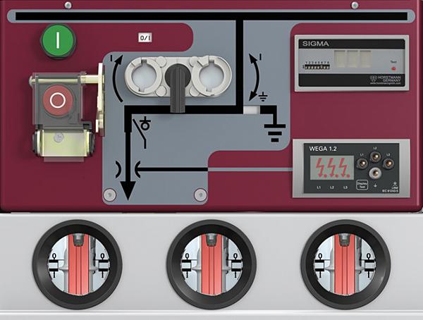 Panel sterowniczy z wziernikami inspekcyjnymi i wskaźnikiem obecności napięcia Wega