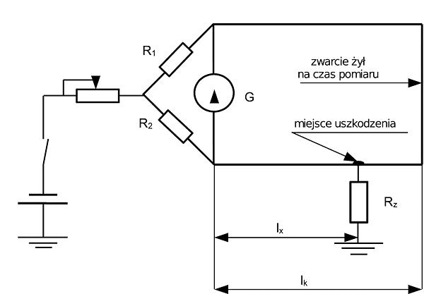 Rys. 1. Schemat ideowy mostka do lokalizacji wstępnej uszkodzenia kabla
