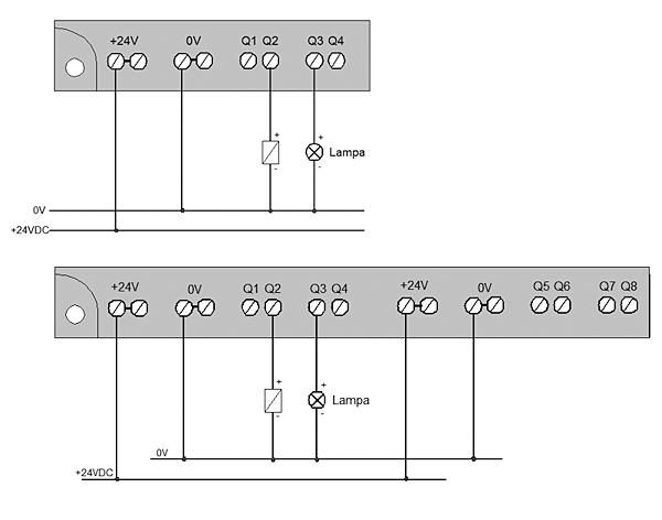 Rys. 3. Sposób podłączenia przekaźników Need z wyjściami półprzewodnikowymi: Need-24DC-..-08-4T (u góry) i Need-24DC-..-16-8T