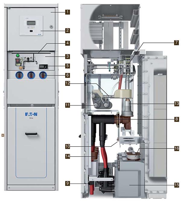 Budowa pola wyłącznikowego 1 – przedział obwodów pomocniczych, 2 – przekaźnik zabezpieczeniowy, 3 – panel sterowania wyłącznikiem i odłączniko-uziemnikiem, 4 – diagram synoptyczny, 5 – system detekcji napięcia, 6 – wziernik inspekcyjny, 7 – mechanizm roboczy, 8 – głowice kablowe, 9 – uchwyty kablowe, 10 – szyna uziemiająca, 11 – szyny zbiorcze, 12 – odłączniko-uziemnik, 13 – wyłącznik próżniowy, 14 – przekładniki prądowe, 15 – przekładniki napięciowe, 16 – dławik i rezystor dla ochrony przed ferrorezonansem