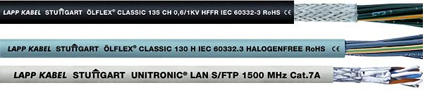 Rys. 2. Przykładowe przewody zasilające, sterownicze i teletechniczne spełniające wymagania normy PN-EN 60332-3-x