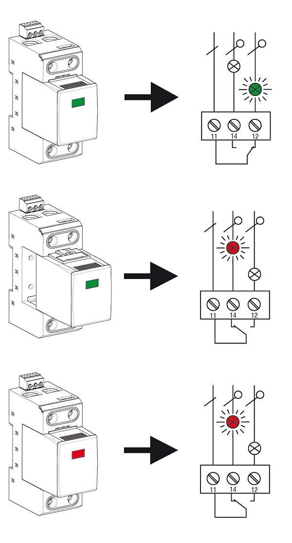 Rys. 1. Zasada działania zdalnej sygnalizacji w ograniczniku przepięć INX-B+C 25
