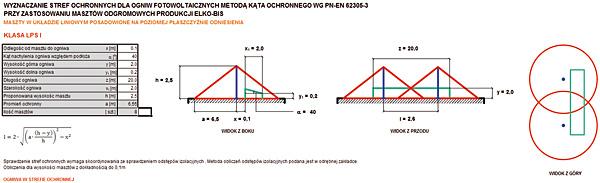 Rys. 2. Arkusz kalkulacyjny wbudowany do programu Elko-Bis CAD do wyznaczania stref ochronnych dla ogniw fotowoltaicznych