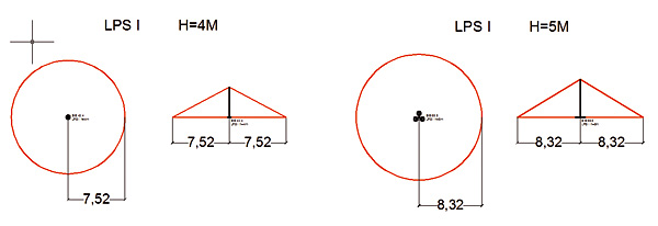 Rys. 3. Rysunki masztów odgromowych ze strefami ochronnymi dla graficznego projektowania ochrony odgromowej