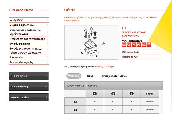 Rys. 5. Przykład karty katalogowej elementu instalacji odgromowej na stronie internetowej Eko-Bis Systemy Odgromowe
