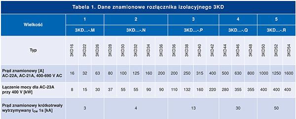 tabela_SIEMENS_06_2014