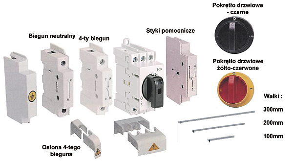 Rys. 3. Sposób mocowania elementów wyposażenia dodatkowego rozłączników LAS
