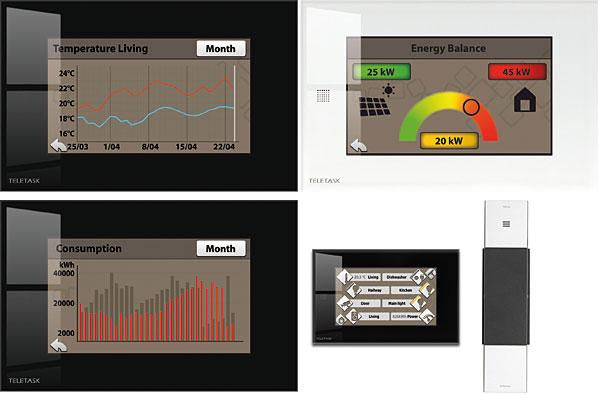 Rys. 7. Niektóre możliwości panelu Aurus-TFT: a – wizualizacja rozkładu temperatur, b – zarządzanie źródłami energii, w tym panelami fotowoltaicznymi, c – wizualizacja zużycia energii elektrycznej, d – w połączeniu z bezprzewodową słuchawką, panel staje się w pełni funkcjonalnym wideodomofonem