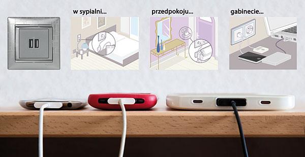 Rys. 1. Zastosowanie gniazda-ładowarki 2 x USB