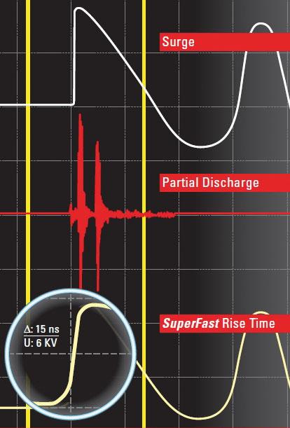 Badanie surge test napięciem 6 kV, z czasem narastania impulsu 15 ns