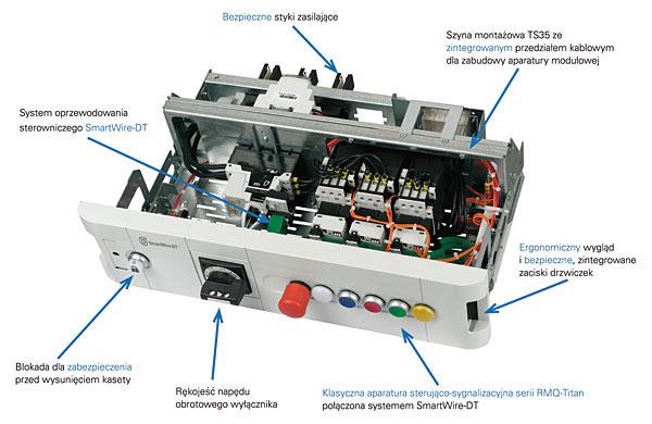 Rys. 11. Elementy kasety xEnergy XW